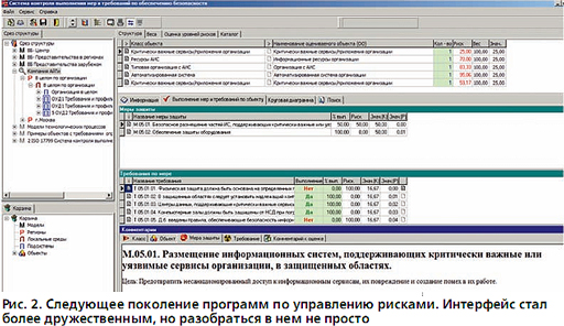 Программные средства для управления ИБ и анализа рисков. Рисунок 2