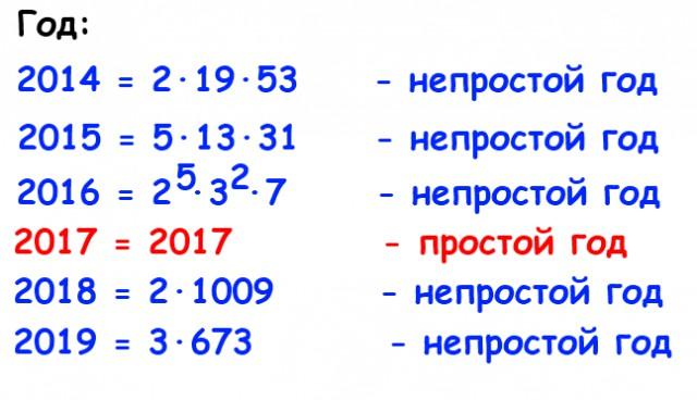 Итоги года и прогнозы на новый (2016 не простой год)