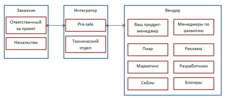 fraud_scheme